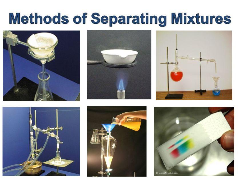 Methods+of+Separating+Mixtures.jpg